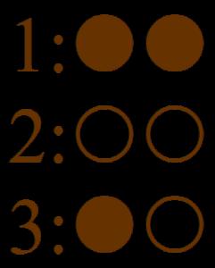 Pictogramm 2-1