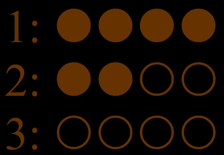 Pictogramm 2-3