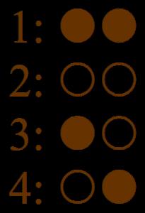 Pictogramm 2-2