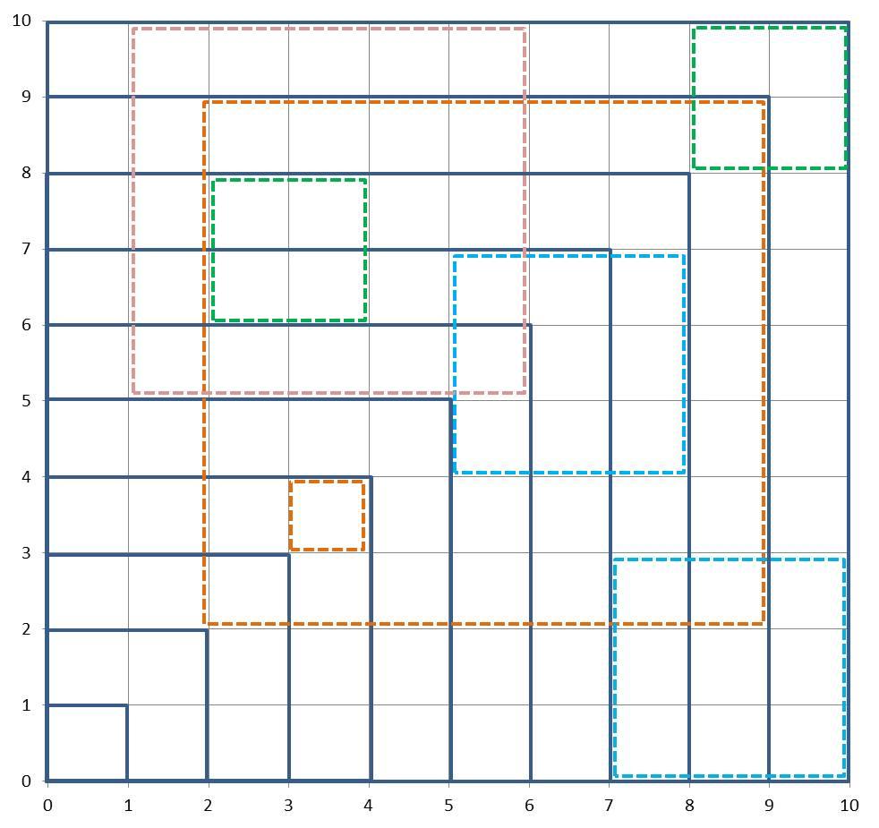 Einheitsquadrate_10x10