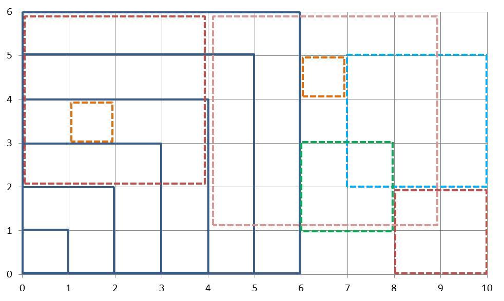 Einheitsquadrate_10x6